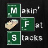 fattstack