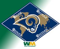RAMs-Nation